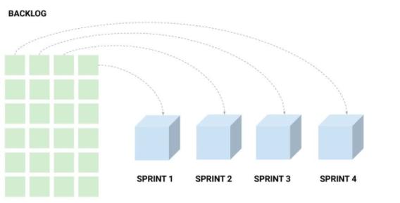 img_backlog_sprint